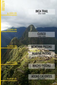 10 ways to avoid altitude sickness in Machu Picchu Machu Picchu altitude and elevation & a comparison chart that features all the important elevation levels you will pass on a [& Travel Goals, Travel Tips, Travel Guides, Travel Packing, Travel Backpack, Travel Essentials, Travel Photos, Peru Vacation, Peru Trip