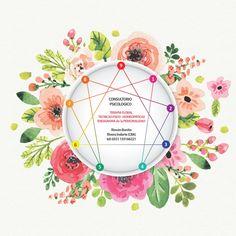 PORTAL TERAPIAS CORDOBA: Consultorio Psicologico - Terapia Floral - Tecnica...