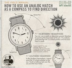 You can use a watch to determine general direction by pointing the hour hand at the sun. In the Northern hemisphere, the midway point between the 12 o'clock position and the hour hand is south.