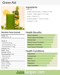 Green Aid | Juice Recipes Yum Yum! This green juice is super nutrient rich with kale and spinach, and HIGHLY addicting! Give it a try!