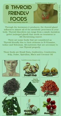 Foods that help the thyroid.