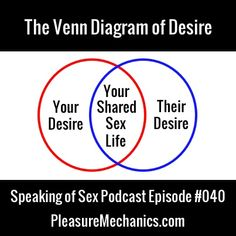 Click to Listen! Free Podcast on The Venn Diagram of Desire: A must-listen episode if you want a happy sex life!