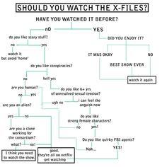 Should you watch X-Files?
