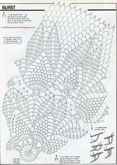 Newest Pictures Crochet Doilies Centerpi Crochet - Diy Crafts - maallure Free Crochet Doily Patterns, Crochet Doily Diagram, Crochet Mandala, Crochet Chart, Thread Crochet, Filet Crochet, Crochet Motif, Crochet Designs, Crochet Doilies