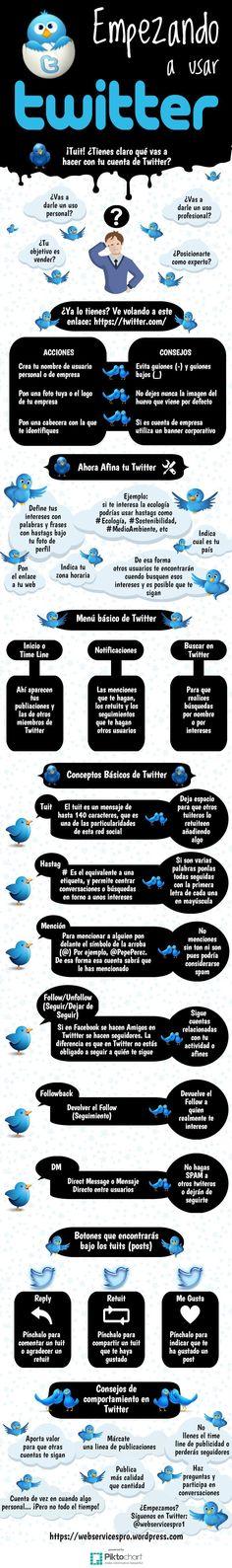 Hola: Una infografía sobre Cómo comenzar a usar Twitter. Vía Un saludo