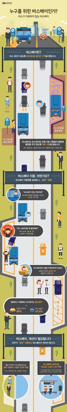버스가 이용하지 않는 버스베이에 관한 인포그래픽
