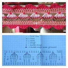 Cupcakesteek, #haken, gratis patroon, randje haken, #crochet, free pattern (Dutch), cupcake edging