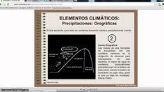 Tutorial de los elementos del clima.