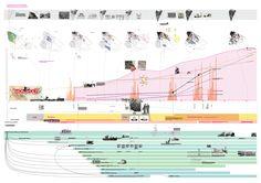 kevin.leung-Kevin Leung_Porto Marghera timeline_20151215.jpg (2384×1684)
