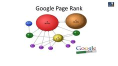 What is Google's Algorithm - Revealed from an SEO Expert - YouTube