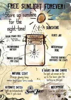 how to make a solar lamp
