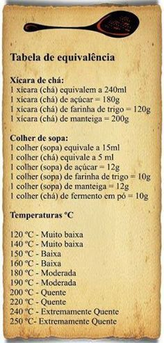 Sweet Recipes, Healthy Recipes, Portuguese Recipes, Diy Food, Food Photo, Food And Drink, Tasty, Cooking, Frames