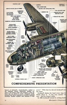 C-54A comprehensive presentation (1945)