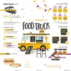 Infographics For Sale Information Design, Information Graphics, Graphic Design Posters, Graphic Design Illustration, Food Truck Design, Web Design, Food Illustrations, Infographic Illustrations, Design Reference