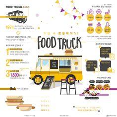 가장 발 빠른 외식문화 트렌드 '푸드트럭' [인포그래픽] #foodtruck / #Infographic ⓒ 비주얼다이브 무단 복사·전재·재배포 금지