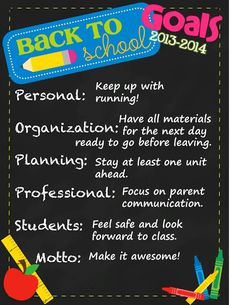 Get students thinking about goal setting for the coming school year.