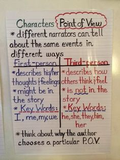 Point of View Anchor Chart (broken pin) Reading Skills, Reading Strategies, Reading Charts, Reading Worksheets, Comprehension Strategies, Reading Workshop, Reading Comprehension, Narrative Writing, Writing Tips