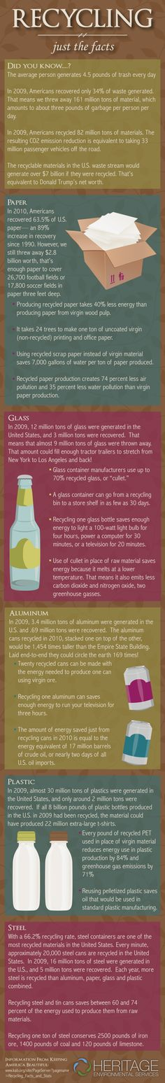 Recycling Facts.................. Visit: https://www.facebook.com/stayingpositiveu http://www.pinterest.com/positiveoutlook/