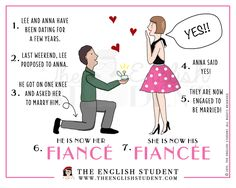 The English Student, www.theenglishstudent, learn English, ESL blog, ELL, practice English, difference between fiance and fiancee, loan words