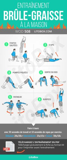 Training program Fatburner reachable at home. Sixpack Training, Circuit Training, Training Programs, Workout Programs, Sport Banner, Fitness Tips, Fitness Motivation, Tabata Workouts, Body Challenge