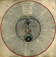 003- Hermafrodita-Amphitheatrum sapientiae aeternae-1595- Heinrich Khunrath- © 1999-2000 by the Board of Regents of the University of Wisconsin System