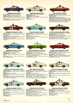 December, 1977 Car and Driver piece on state police cruisers. Pretty cool!!