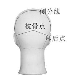 商业BOB组合发现技术解析--北京辉艺学院周宗龙老师提供|北京辉艺美容美甲化妆造型学院-北京沙宣美发学校-汤尼托尼英盖美发学校-日韩式商业发型培训 Salt, Salts