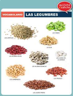 Legumbres.  http://quijotesancho.com/vocabulario-2/ Descarga:  http://www.quijotesancho.com/vocabulario/legumbres.pdf