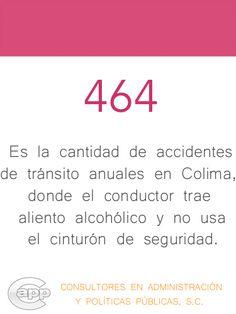 Accidentes de vehículo por año en el estado de Colima, donde se juntan dos factores de riesgo: 1. Aliento alcohólico y 2. No utilizar el cinturón de seguridad.