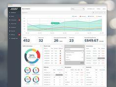 #graphs #stats #sidemenu #dashboard