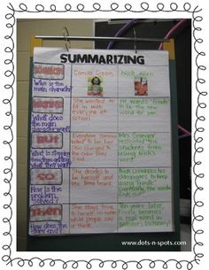 GET WRAPPED UP IN A GREAT SUMMARY! anchor chart for Somebody Wanted But So (Link goes to TpT)
