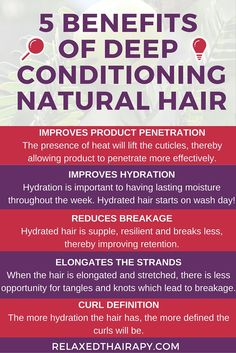 5 Benefits of Deep Conditioning Natural Hair. Deep conditioning natural hair...hydrates hair, stops breakage, improves elasticity...pick a deep conditioner for naturally curly hair and transitioners. relaxedthairapy.com