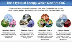 Why Energy Profiling is one of the most accurate personal assessment tools in the world! - The Carol Blog