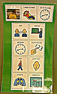 The Speech Knob - Using Verbal, Non-Verbal, and Visual Supports in the Classroom
