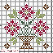 Thrilling Designing Your Own Cross Stitch Embroidery Patterns Ideas. Exhilarating Designing Your Own Cross Stitch Embroidery Patterns Ideas. Cross Stitch Love, Cross Stitch Samplers, Cross Stitch Flowers, Cross Stitch Charts, Cross Stitch Designs, Cross Stitching, Cross Stitch Embroidery, Embroidery Patterns, Cross Stitch Patterns