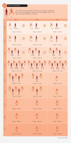 Infographic meets training plan. Pretty neat.