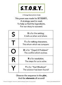 S.T.O.R.Y. Extensions! « Reading. Writing. Thinking. Sharing.   Anchor chart for narrative elements