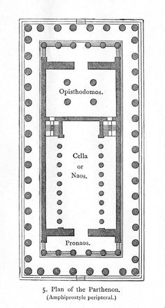 A drawing illustrating the floor plan of the Parthenon BCE). The number of Doric columns in the outer colonnade was unusual for a Greek temple. Greece Architecture, Ancient Greek Architecture, Architecture Portfolio, Classical Architecture, Art And Architecture, Architecture Details, Classical Greece, Hellenistic Period, History Encyclopedia