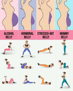 Fitness Workouts, Gym Workout Videos, Abs Workout Routines, Gym Workout For Beginners, Fitness Workout For Women, Easy Workouts, Body Fitness, Weight Workouts, Kickboxing Workout
