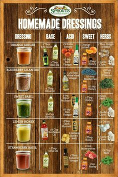:::Homemade Salad Dressing Recipes::: We've made whipping up your favorite, fresh salad dressing at home a cinch! Your DIY guide to homemade salad dressings - Sprouts Farmers Market Healthy Salads, Healthy Eating, Healthy Recipes, Simple Recipes, Clean Eating, Healthy Fats, Organic Recipes, Vegan Vitamix Recipes, Meal Salads