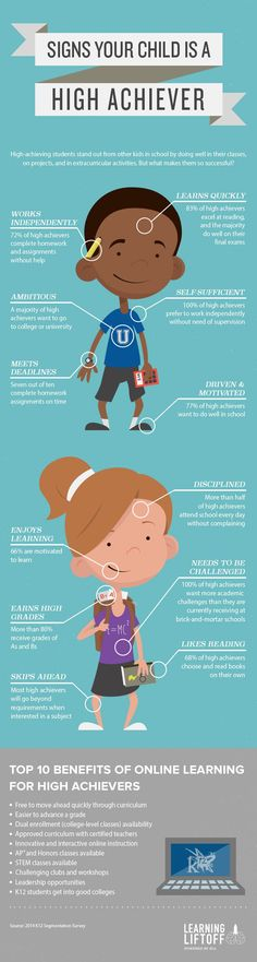 Infographic: Signs Your Child Is a High Achiever