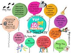 Top Ten Tech Tips for Teachers | www.ShakeUpLearning.com