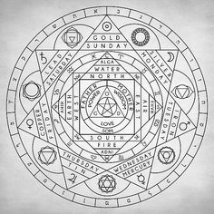 magical, mystical, alchemy, symbolism, alchemist, magic, occult, occult gifts, occult decor, wiccan, wiccan gifts, wiccan decor, pagan, mysticism, pagan gifts, witchcraft, archangels, sigil, holy trinity, astrology, pentagram, alchemical symbols, spiritua
