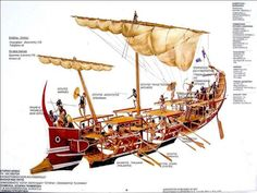 Cut away of a Trireme