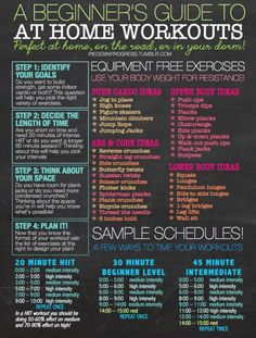 At home workouts for beginners! Can follow HIIT program. This is just what I needed. I hate going to the gym in January when people just start their New Years resolutions.