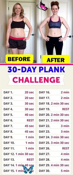 12 fitness Challenge abs ideas fitness Challenge abs - I Took The Well Known 30 Days Plank Challenge And I Was Amazed By The Results<br> 12 fitness Challenge abs ideas