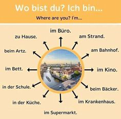 German Language Learning, Language Study, German English, English Study, Germany Language, German Grammar, Language And Literature, Learn German, Vocabulary