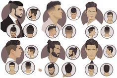 Najmodniejsze męskie fryzury w tym sezonie