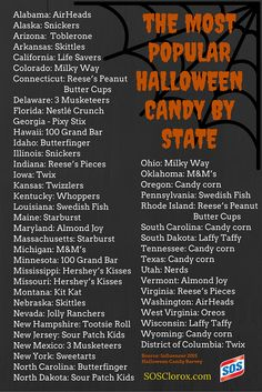 halloween candy popular