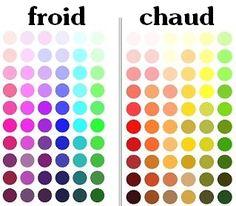couleur chaude froide cycle 3 - Recherche Google | langage ...